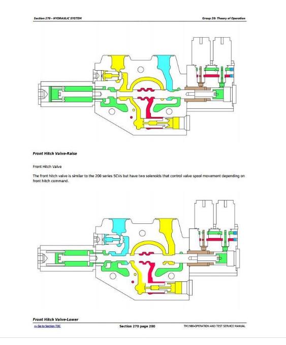John Deere Tractors 8120  8220  8320  8420  U0026 8520 Diagnosis And Tests Service Technical Manual